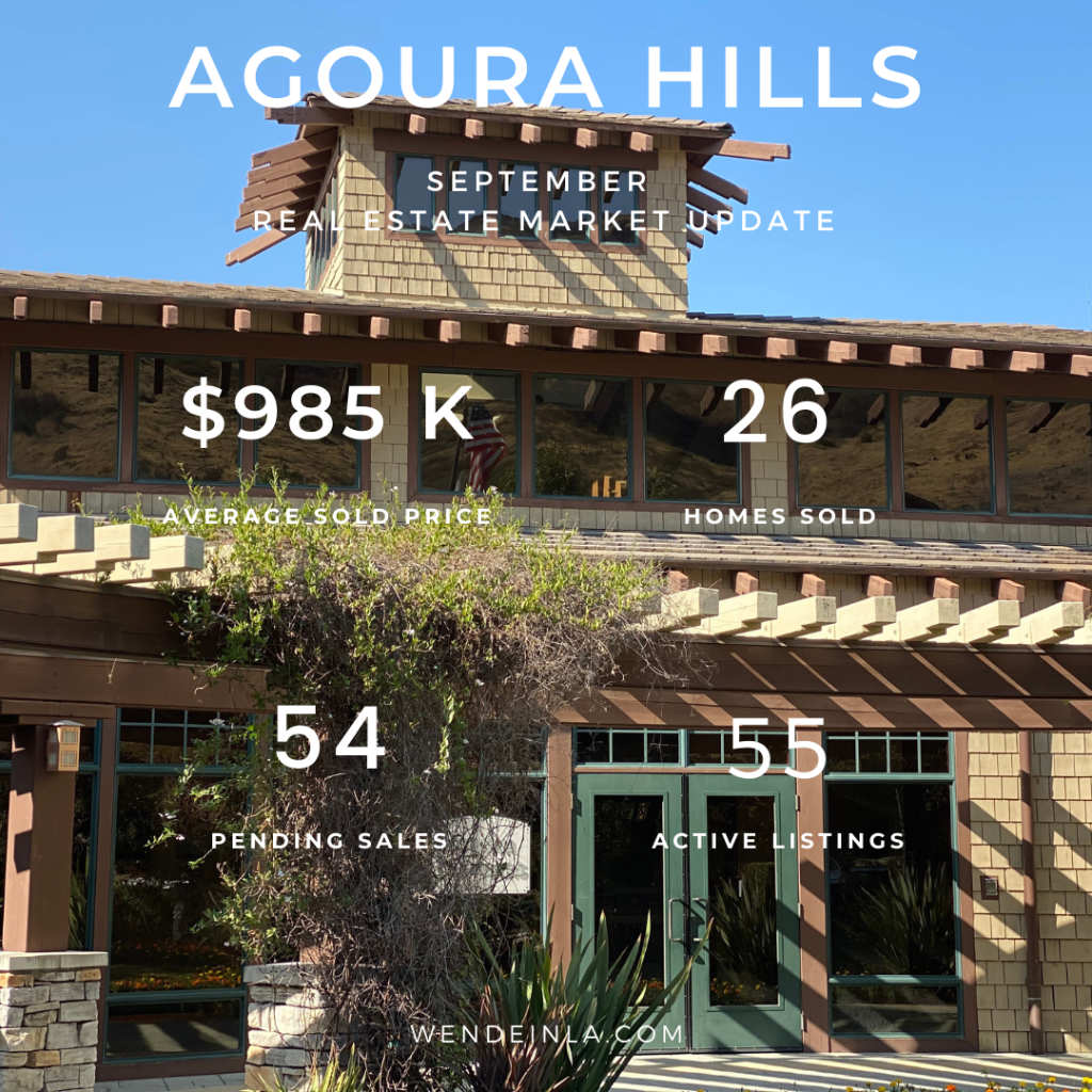 Agoura Hills Sep 2020 Real Estate Update