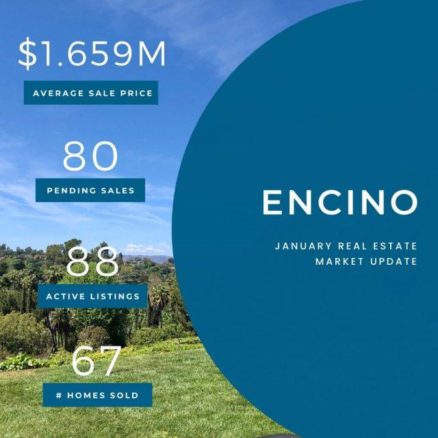 Market Update Encino 01152021