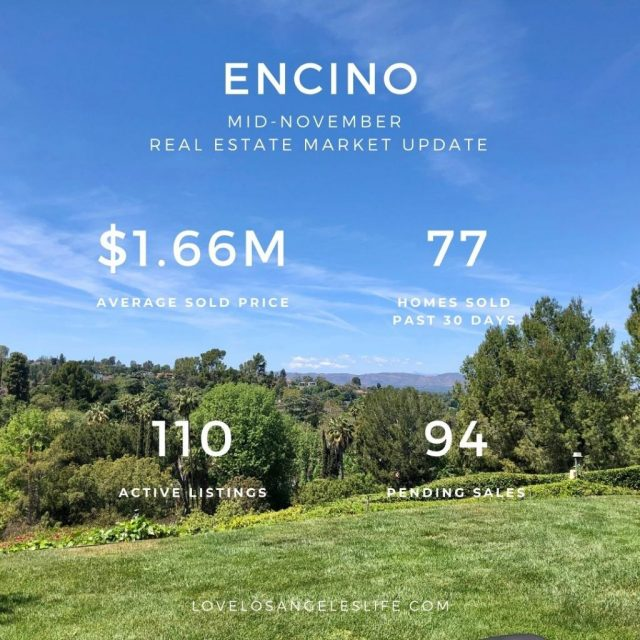Mid Nov 2020 Encino RE Update