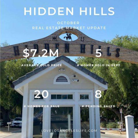 October 2020-HiddenHills-Real Estate Report