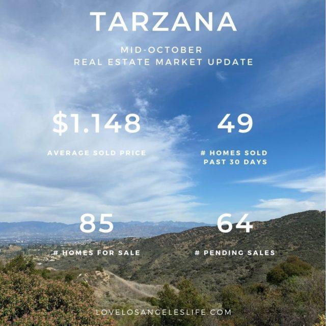 Tarzana RE Update